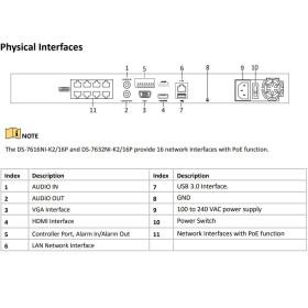 NVR IP-Rekorder HIKVISION mit 16 PoE-Ports, 16 Kameras, Auflösung 8 MP (4K), 1 TB Speicher