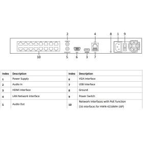 NVR IP-Rekorder HIKVISION mit 16 PoE-Ports, 16 Kameras, 8 MP (4K) Auflösung, 2 TB Speicher