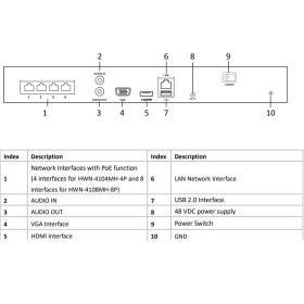 NVR IP-Rekorder HIKVISION mit 8 PoE-Ports, 8 Kameras, 8 MP (4K) Auflösung, 1 TB Speicher