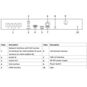 NVR IP-Rekorder HIKVISION mit 8 PoE-Ports, 8 Kameras, 8 MP (4K) Auflösung, 2 TB Speicher