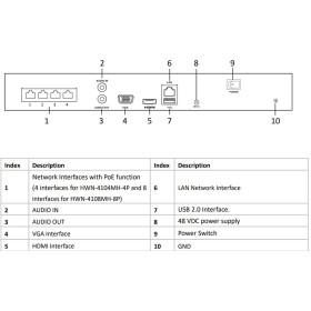 NVR IP-Rekorder HIKVISION mit 4 PoE-Ports, 4 Kameras, 8 MP (4K) Auflösung, 2 TB Speicher