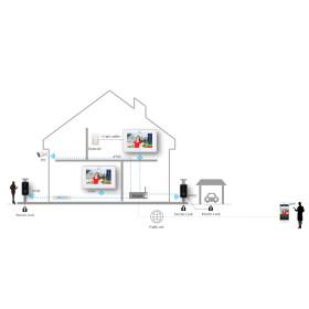 "7"" IP-Monitor mit integriertem Lautsprecher DAHUA"